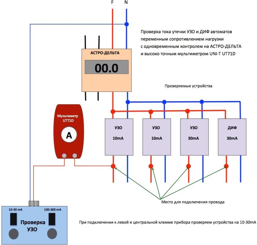 Схема проверки и тестирования УЗО с помощью мультиметра