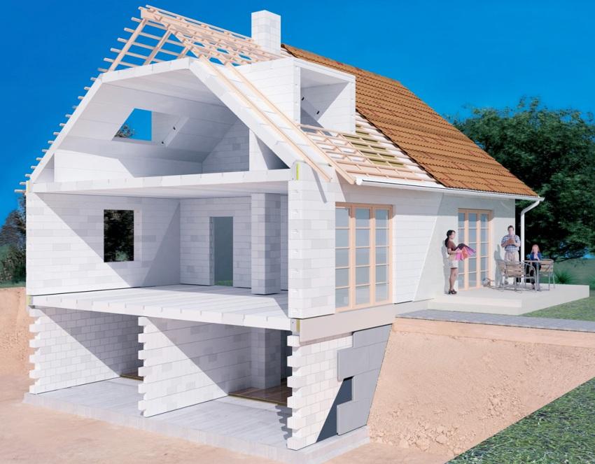 3D визуализация двухэтажного коттеджа, построенного из блоков