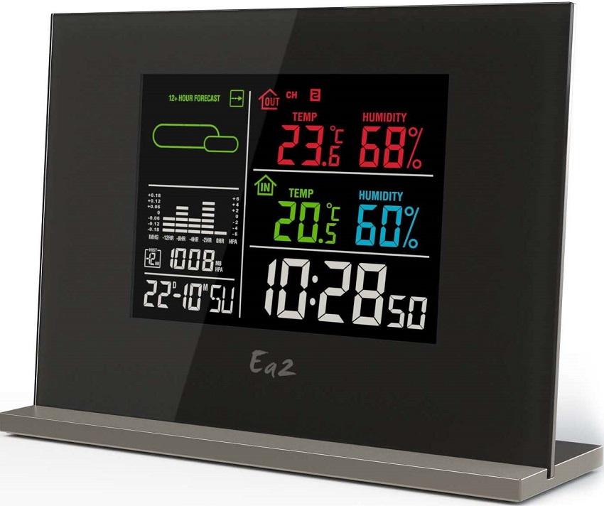 Домашняя метеостанция для контроля микроклимата