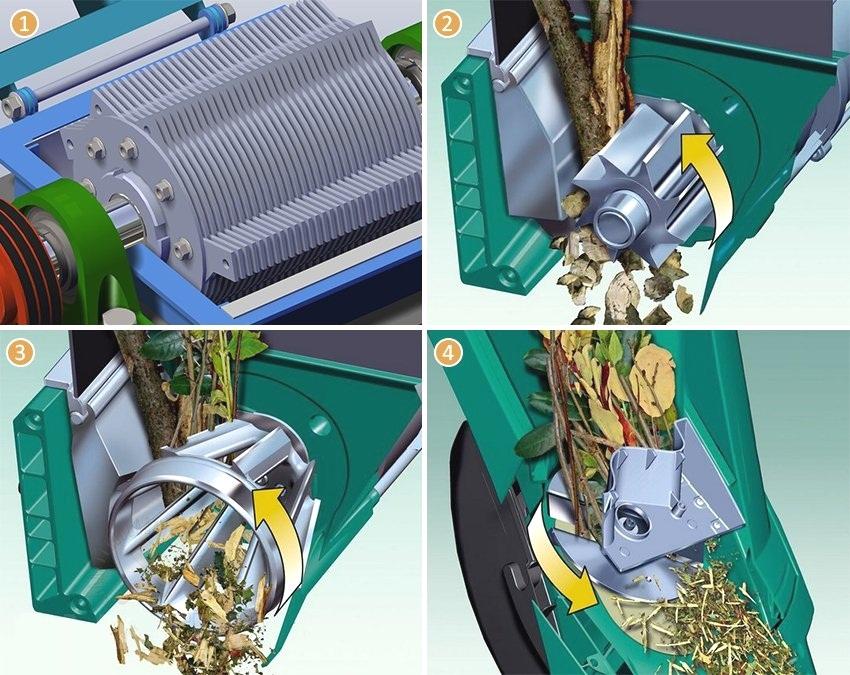 Различные типы измельчительного механизма: 1 - молотковый, 2 - фрезерный, 3 - ножевой фрезерно-турбинный, 4 - ножевой дисковый