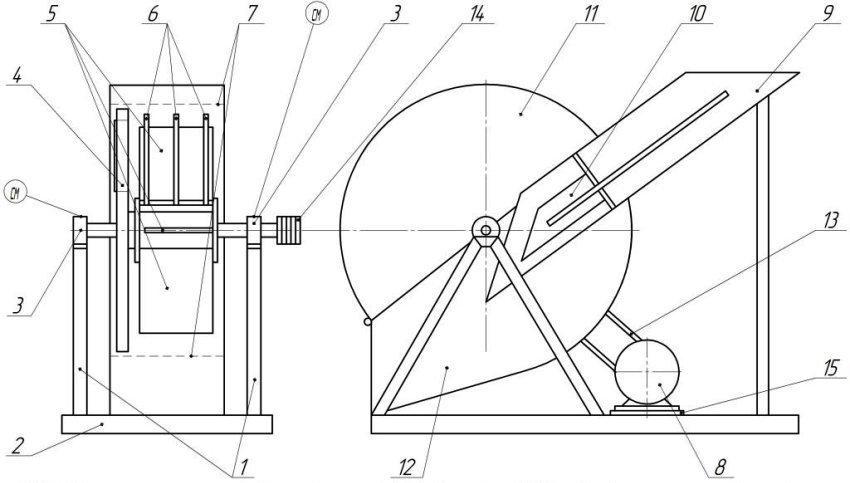 Чертеж шредера для изготовления своими руками: 1 - стойки, 2 - основание, 3 - опоры качения, 4 - фреза дисковая, 5 - лопасти вентилятора, 6 - биты молотковой дробилки, 7 - сетка калибрующая, 8 - приводной электродвигатель, 9 - подающий бункер, 10 - подпрессовщик, 11 - откидной кожух измельчителя, 12 - стационарный кожух измельчителя, 13 - ременная передача, 14 - шкив, 15 - механизм натяжения ремней