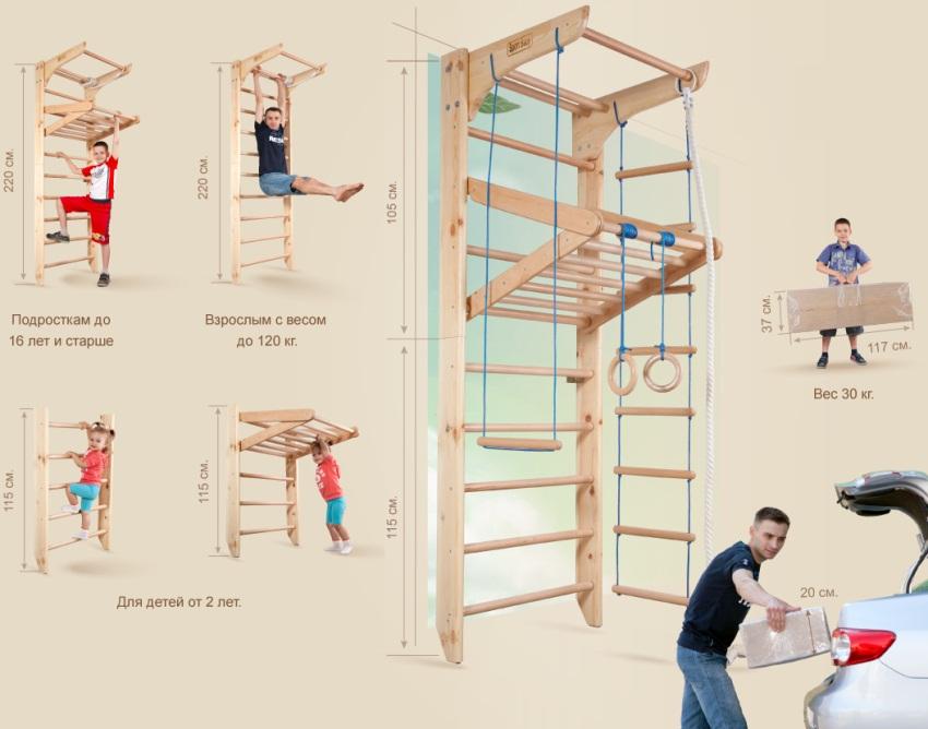 Ориентировочные размеры шведской стенки для разных возрастных групп
