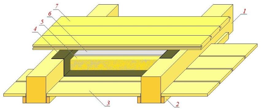 Схема утепления пола в деревянном доме: 1 - балки (лаги), 2 - черепной брусок, 3 - доски чернового пола, 4 - пергамин или лутрасил, 5 - засыпка из стружек или опилок, 6 - заливка известковой смесью, 7 - доски чистового пола