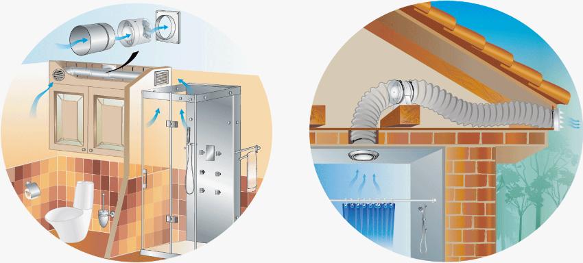 Принцип работы осевого канального вентилятора для приточной или вытяжной вентиляции