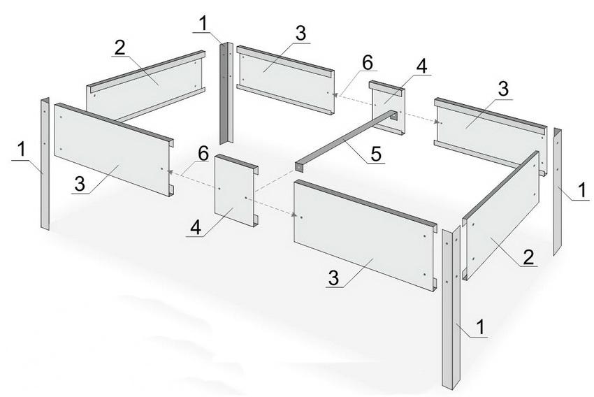 Схема сборки грядки: 1 - уголок, 2 - поперечный элемент, 3 - продольный элемент, 4 - соединительный профиль, 5 - стяжка, 6 - место соединения профилей продольного элемента и стяжки
