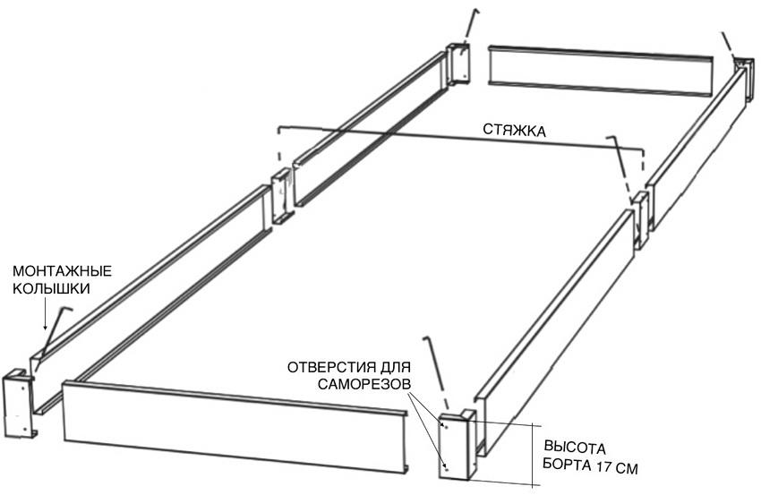 Схема сборки грядки из пластиковых панелей