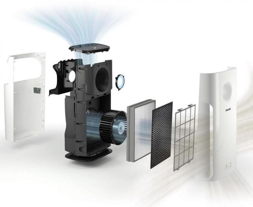 Большинство ионизаторов воздуха имеют фильтры, которые задерживают частицы пыли, не позволяя им оседать на мебели