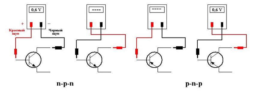 Схема проверки транзисторов с помощью мультиметра