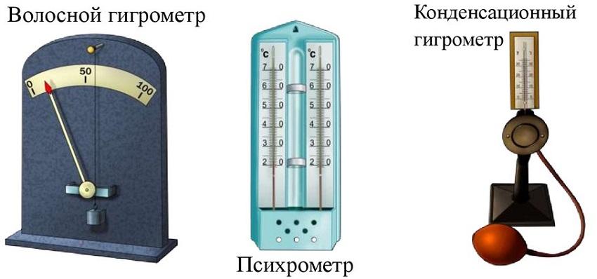 Наиболее используемые виды приборов для измерения влажности воздуха