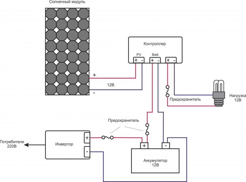 Простая схема подключения солнечной панели