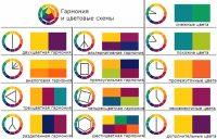 Принцип сочетания цветовых схем, которая поможет создать гармонично оформленное помещение