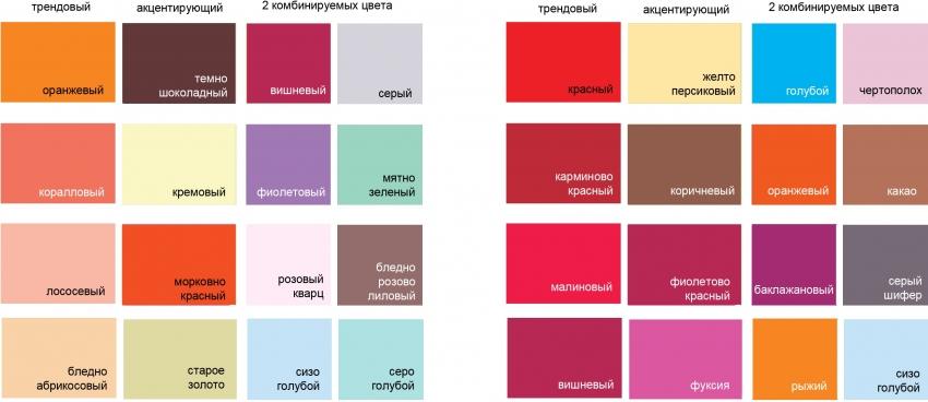 Сочетание кирпичного цвета с другими цветами