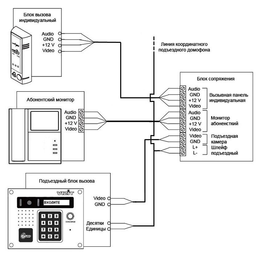 Схема модуля сопряжения видеодомофона