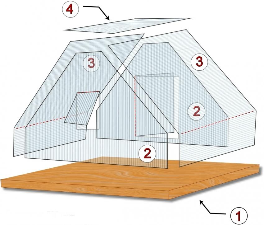 Схема мини парника из листового поликарбоната (1 - основание парника; 2 - задняя и передняя стенки; 3 - скаты крыши; 4 - верх крыши)