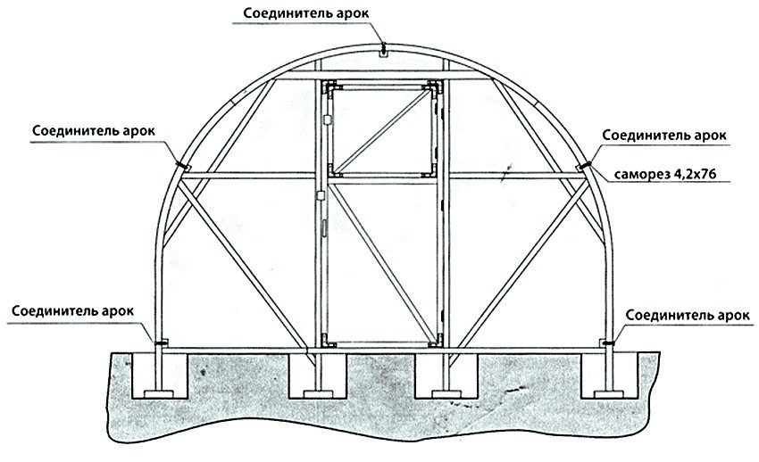 Схема сложной конструкции парника из дуг с укрывным материалом
