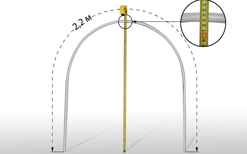 Длина дуги парника