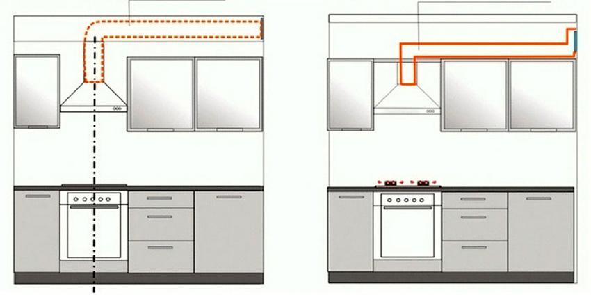 Схемы расположения воздуховода: за навесным потолком и над кухонными шкафчиками