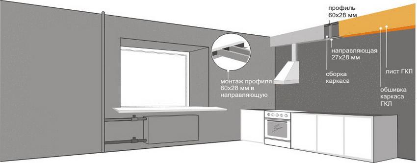 Схема интеграции вытяжки с системой вентиляции помещения