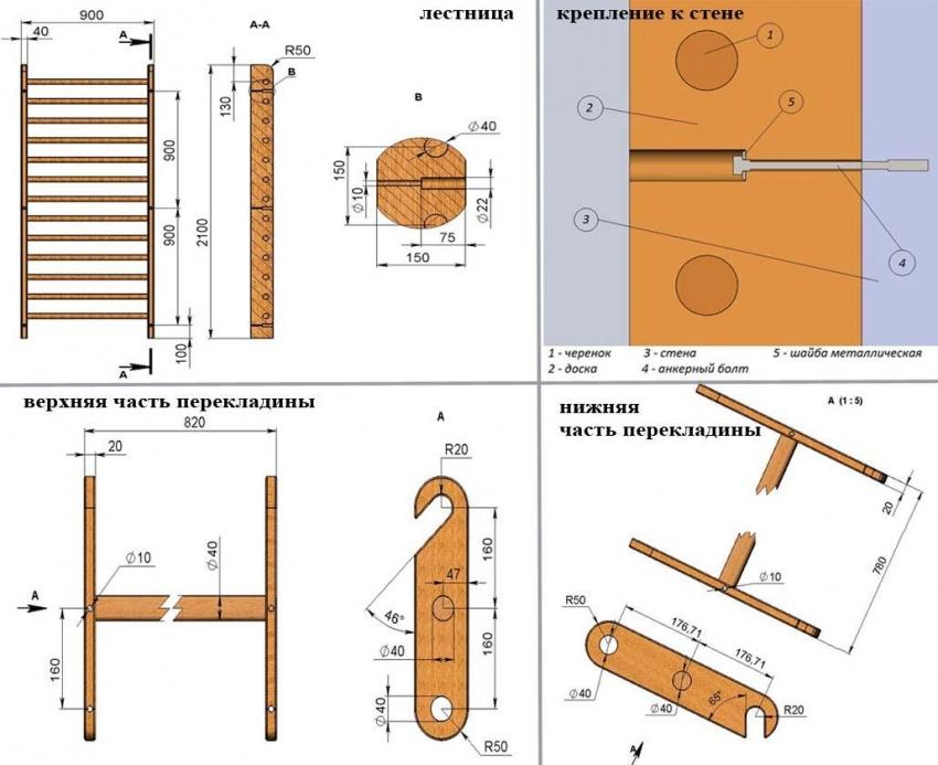 Схема шведской стенки, которую можно изготовить своими руками