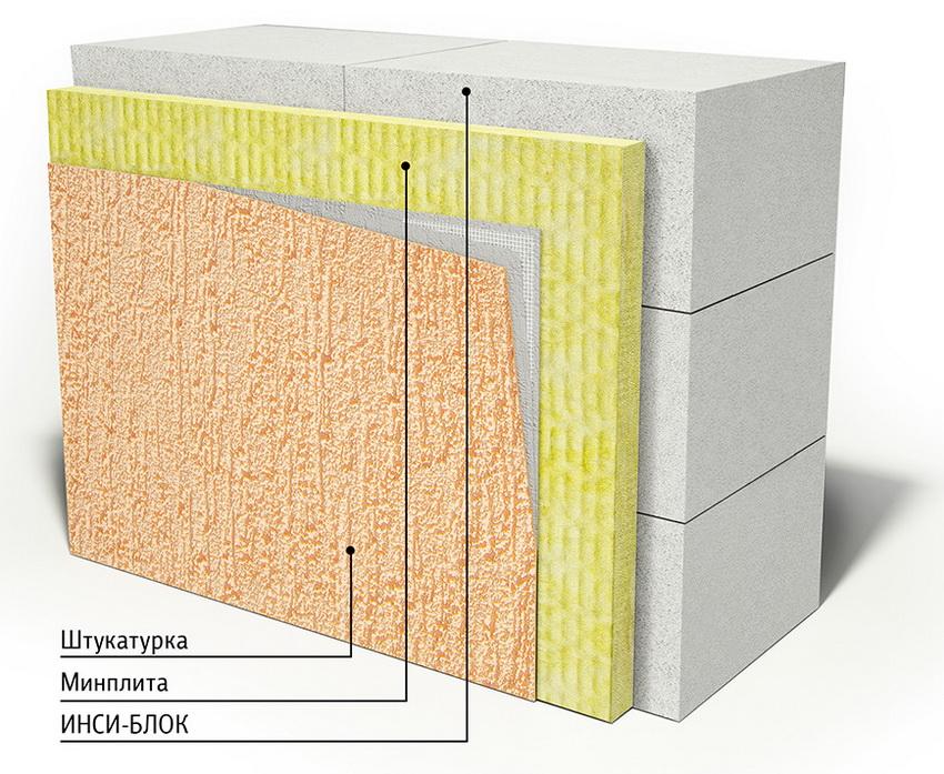 Схема отделки стен с использованием утеплителя и штукатурки