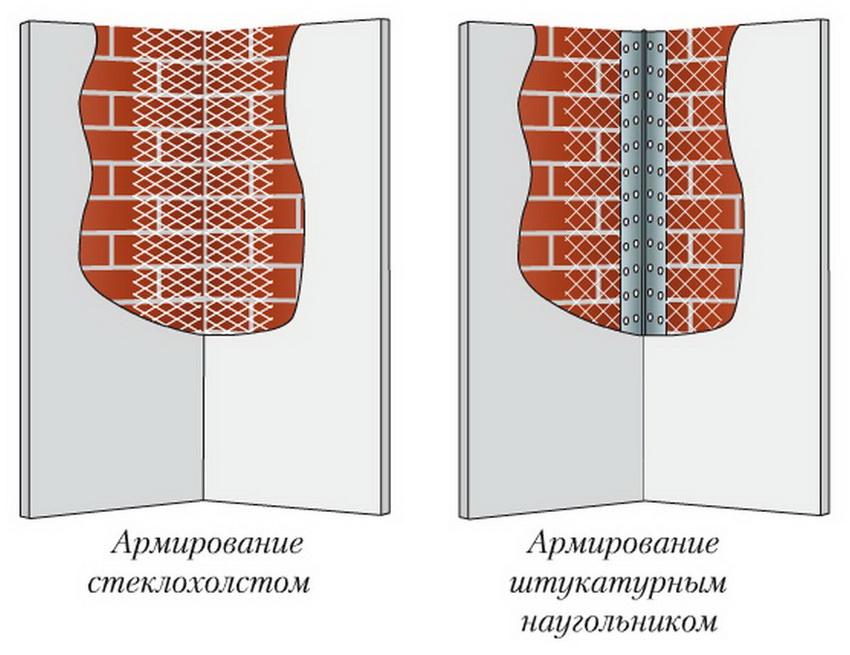 Способы армирования углов перед нанесением штукатурки
