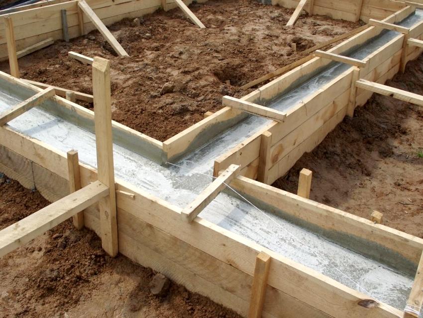Ленточный фундамент считается одним из самых популярных вариантов для строительства стационарных бань