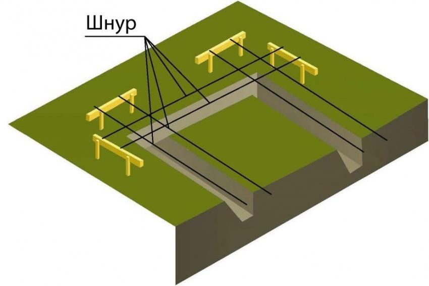 Схема устройства обноски из отдельных скамеечек для столбчатого фундамента