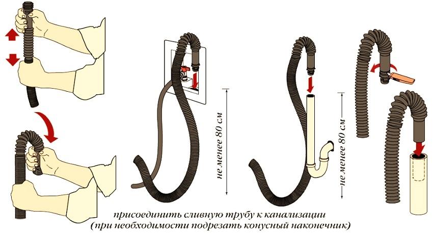 Как присоединить сливную трубу стиральной машины к канализации