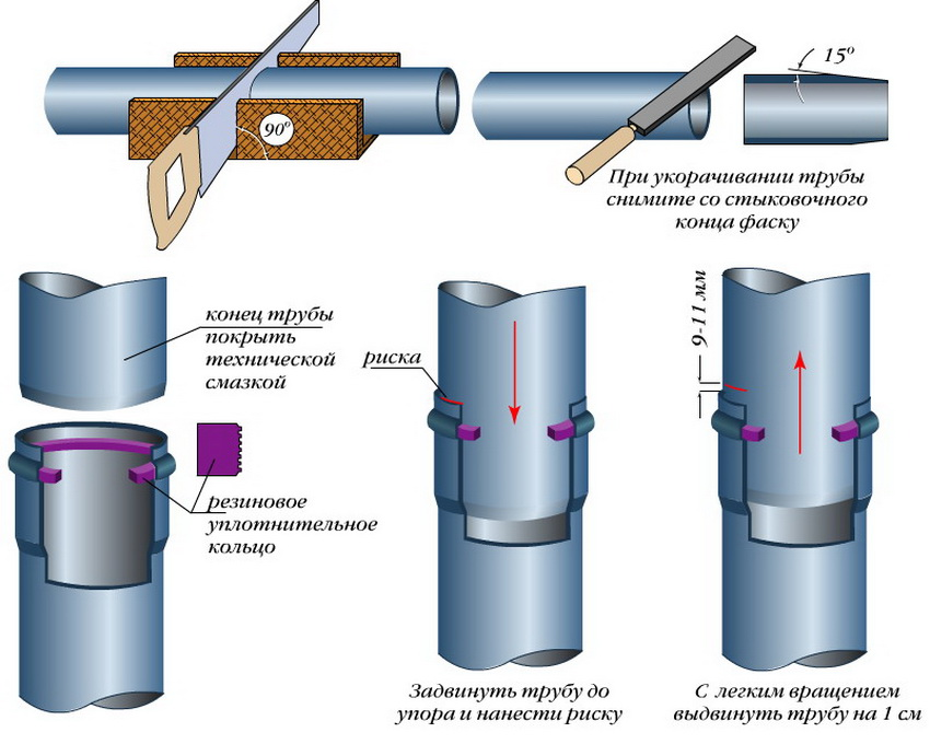 Схема монтажа канализационных труб из ПВХ