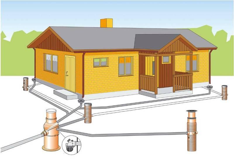 Канализация в частном доме: глубина укладки, схема и особенности монтажа