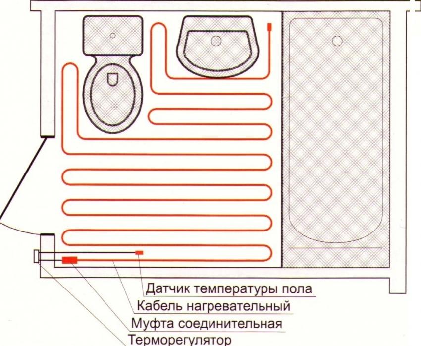 Схема расположения элементов системы теплого пола в ванной комнате стандартного размера