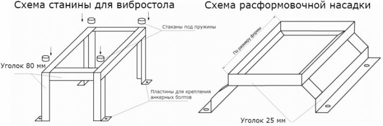 Вибростол для блоков своими руками чертежи