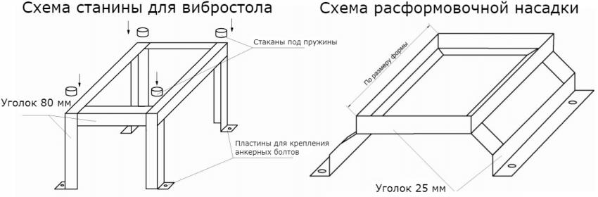 Схема станины и расформофочной насадки для вибростола