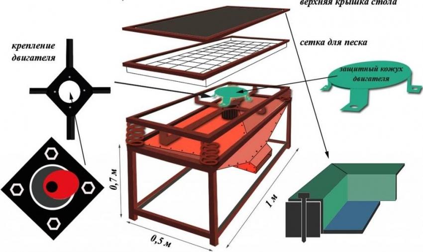 Схема конструкции вибростола с просеивателем