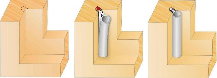 Схема утепления деревянных окон по шведской технологии