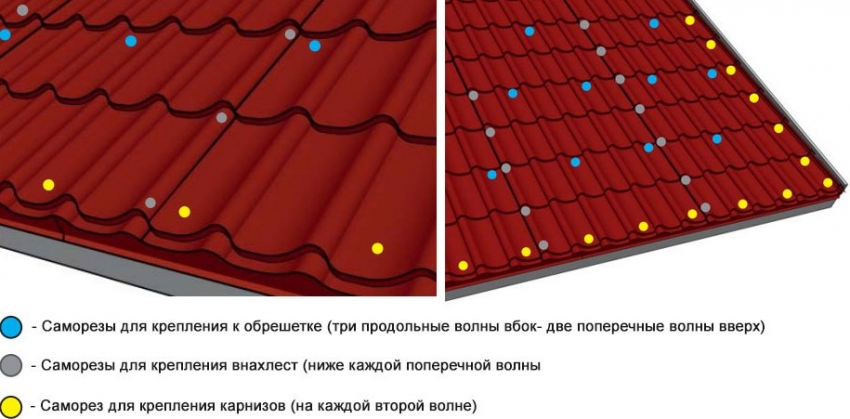 Схема крепления листов металочерепицы и размещения саморезов