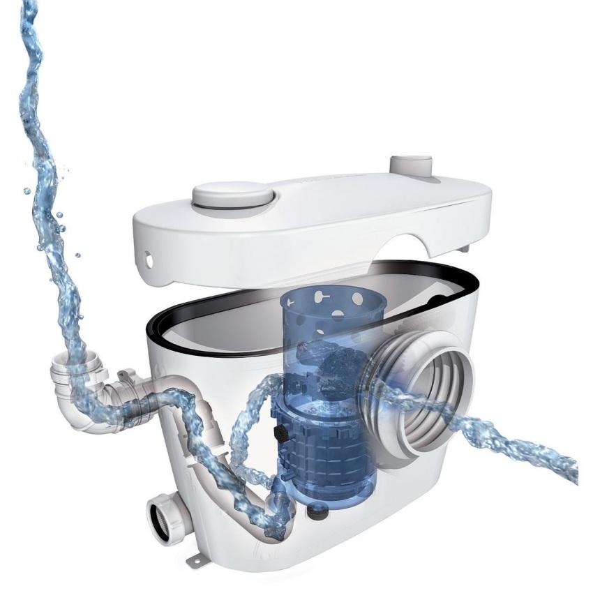 Наличие угольного фильтра предотвращает распространение неприятных запахов