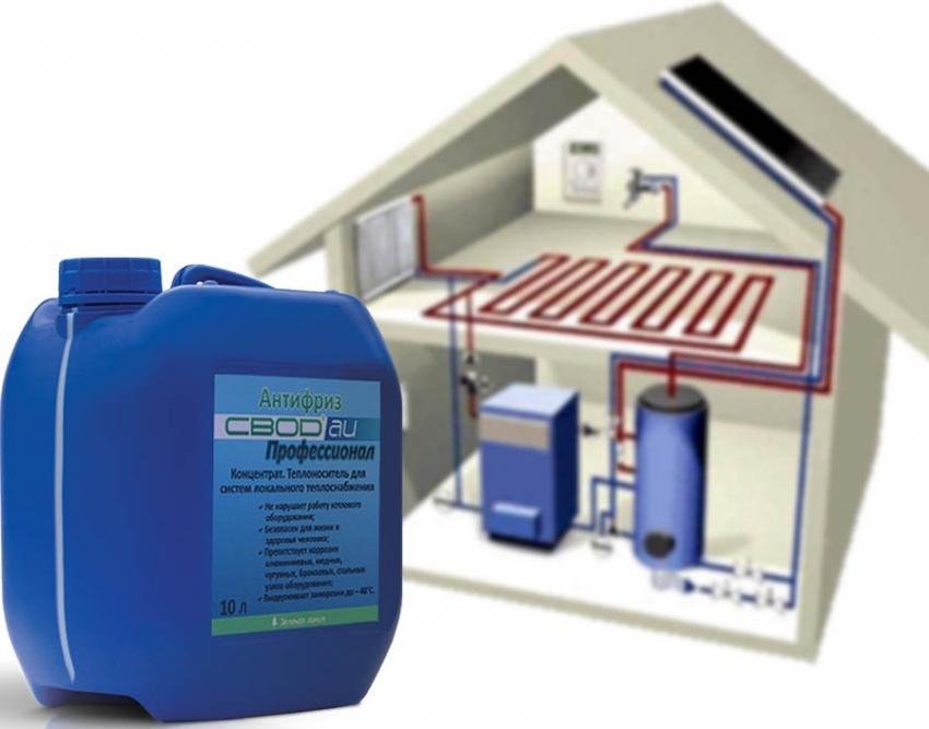 Вид теплоносителя зависит от типа системы отопления
