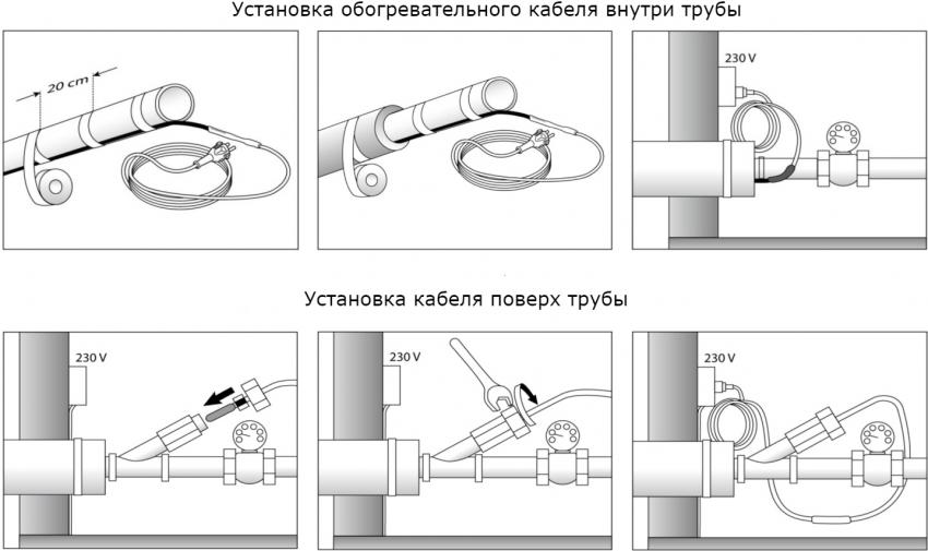 Устройство саморегулируемого обогревательного кабеля для скважины