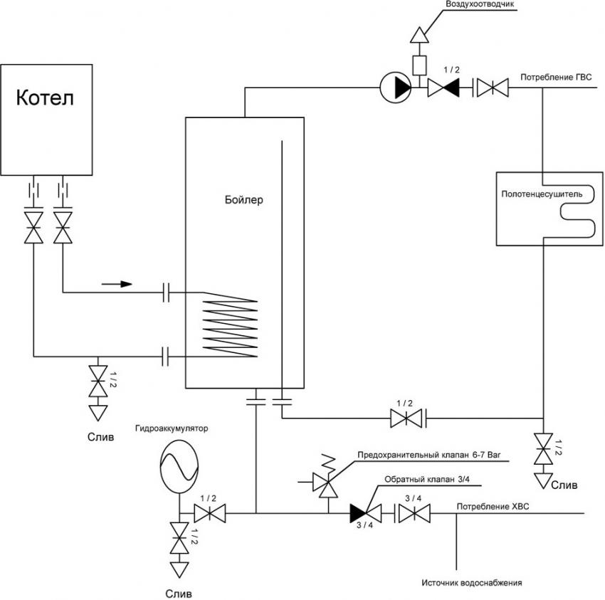Схема подключения бойлера с системой рециркуляции