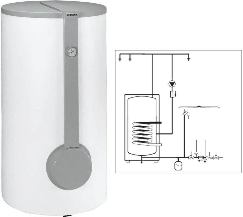 Модель бойлера косвенного нагрева Bosch SK 400-3 ZB и схема подключения устройства