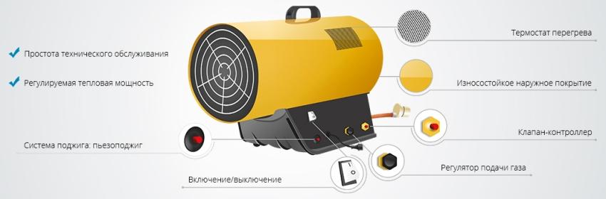 Важным преимуществом газовой тепловой пушки является возможность применять ее для отопления как небольших помещений, так и достаточно внушительного размера площадей