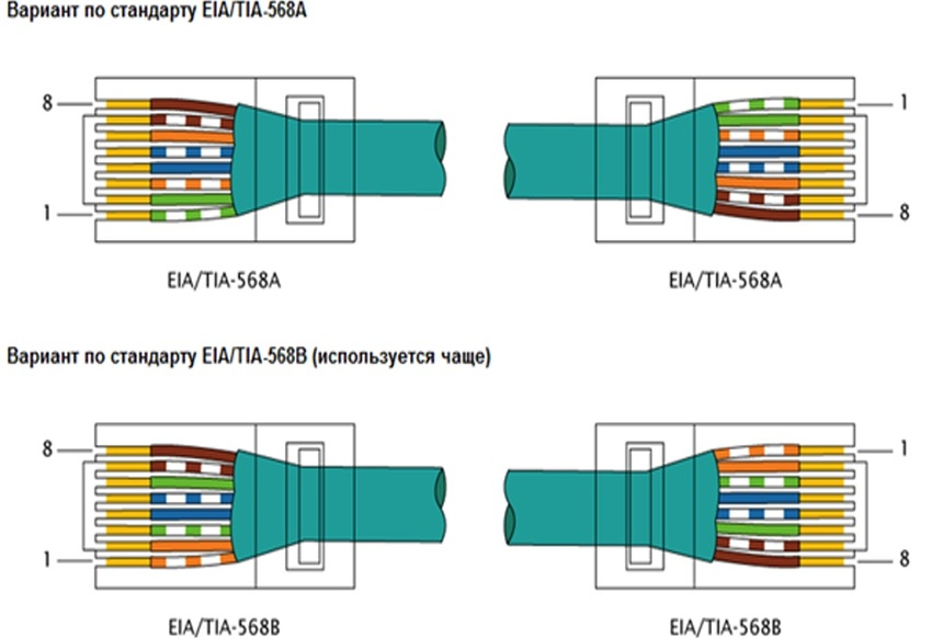 Схема подключения интернет кабеля