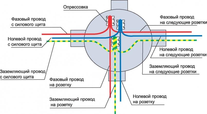 Схема распределительной коробки и соединения двухклавишного выключателя