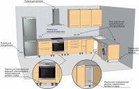 Количество розеток на кухне необходимо просчитать заранее, подумав сколько приборов будет использоваться