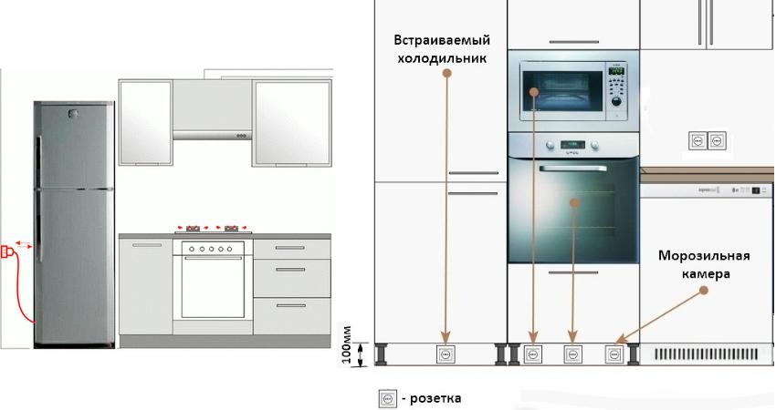 Примеры расположения розетки для встроенного и обычного холодильника