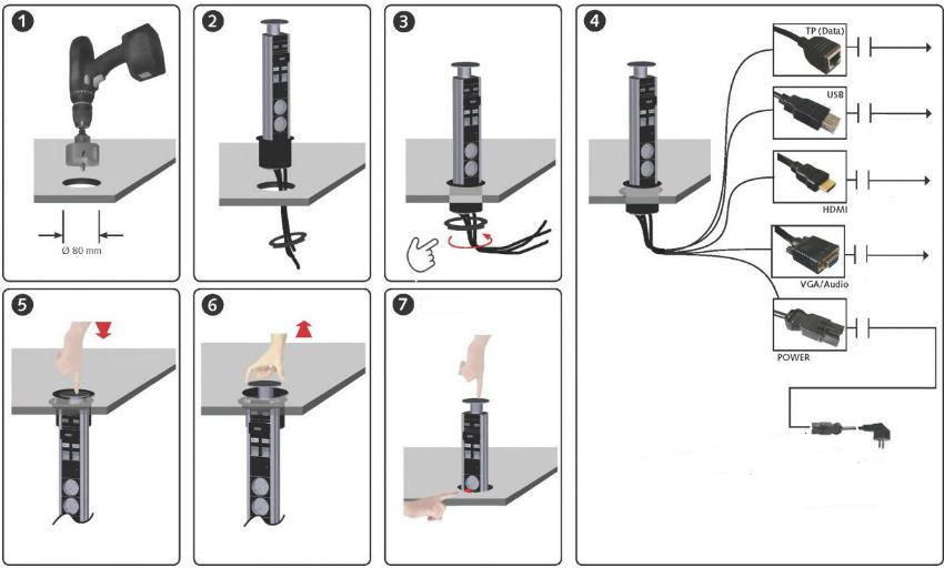 Схема установки выдвижного блока розеток с дополнительными входами для гаджетов