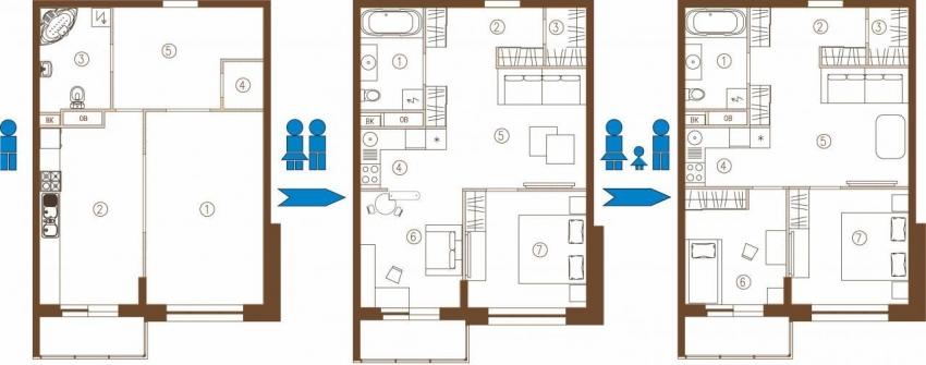 Пример перепланировки квартиры в зависимости от количества проживающих в доме человек