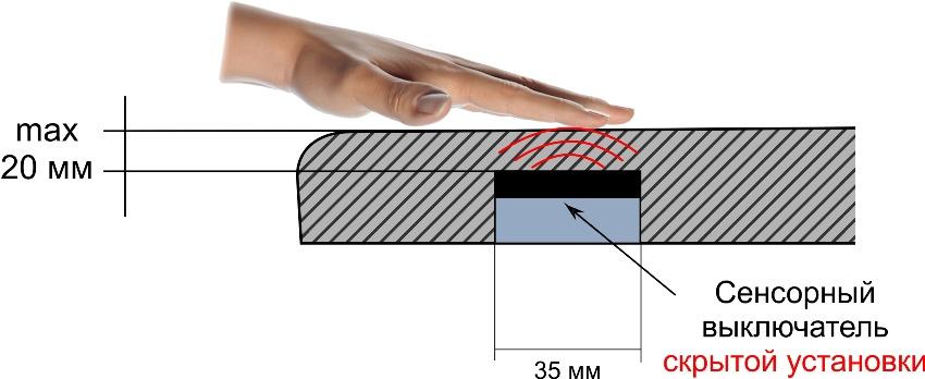 Сенсорный выключатель для светодиодной подсветки скрытой установки