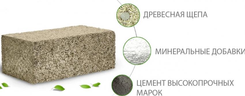 Арболитовые блоки изготавливаются из древесной щепы, минеральных добавок и цемента высокого качества